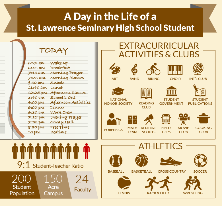 A Day in the Life of a SLSHS Student [Infographic]